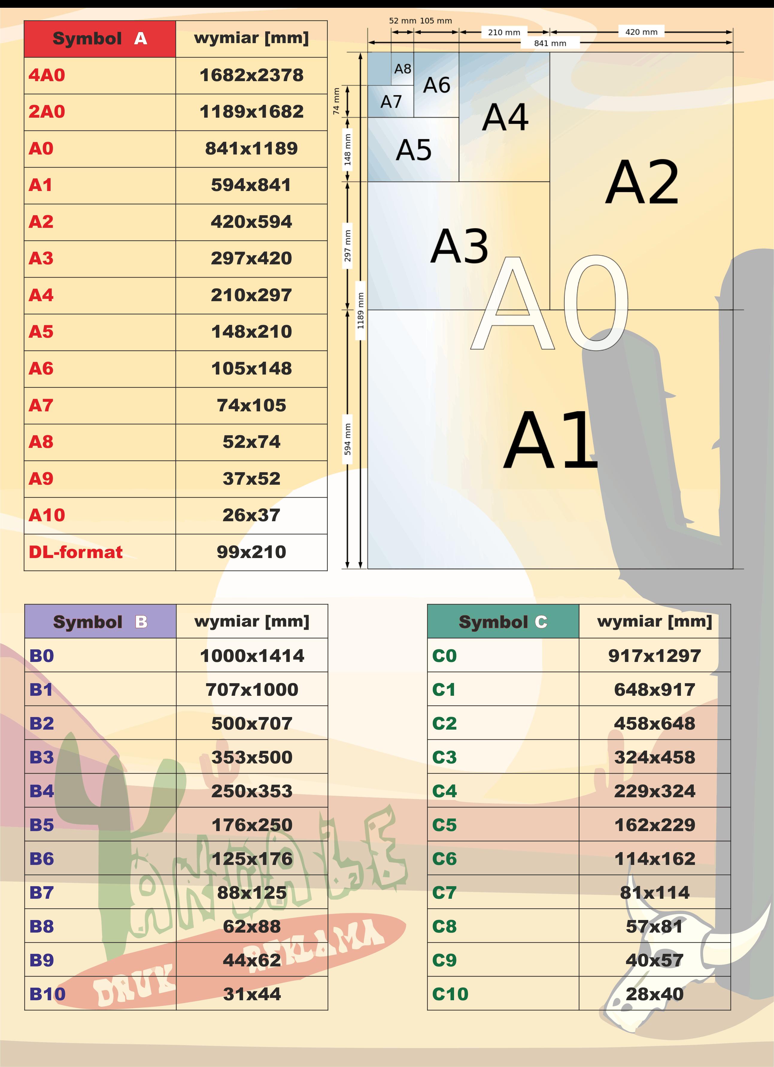 formaty-ulotek-a5-a6